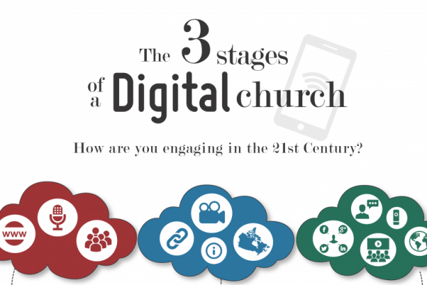 stages-of-a-digital-church
